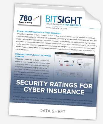 Cyber Insurance Security Ratings