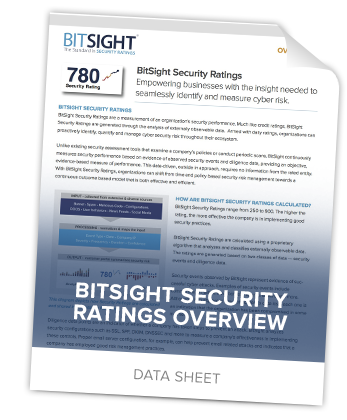 Security Ratings Overview